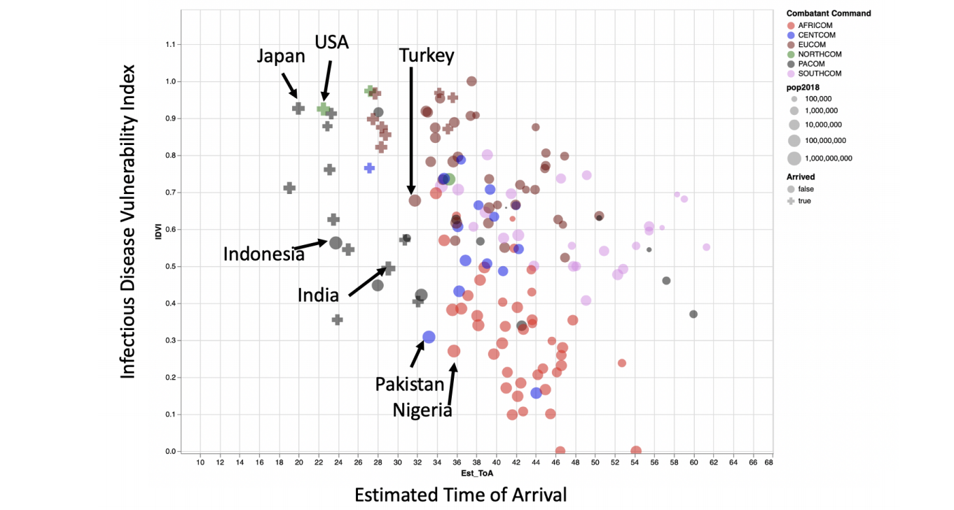 Import Risk: Estimated COVID-19 arrival times based on effective distance to all countries.
